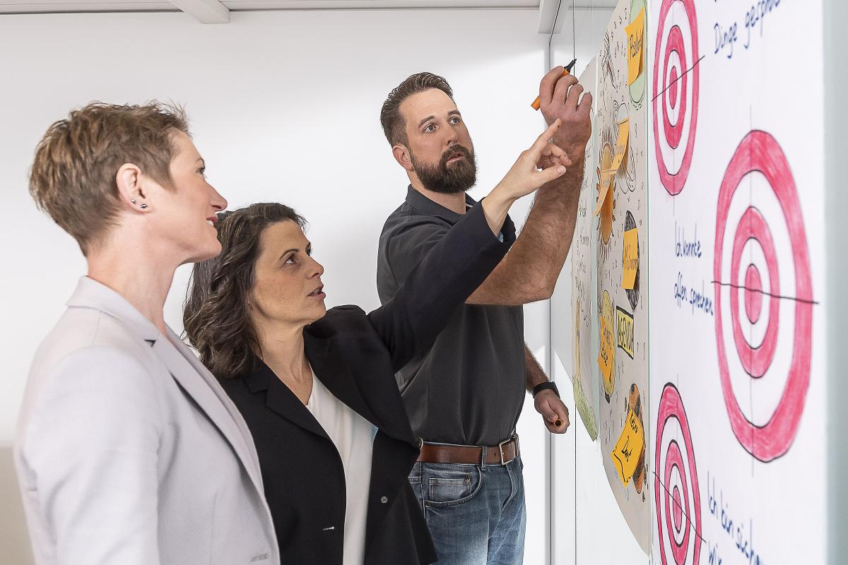 Agiles Coaching: Kundenbedürfnisse zielgenau treffen