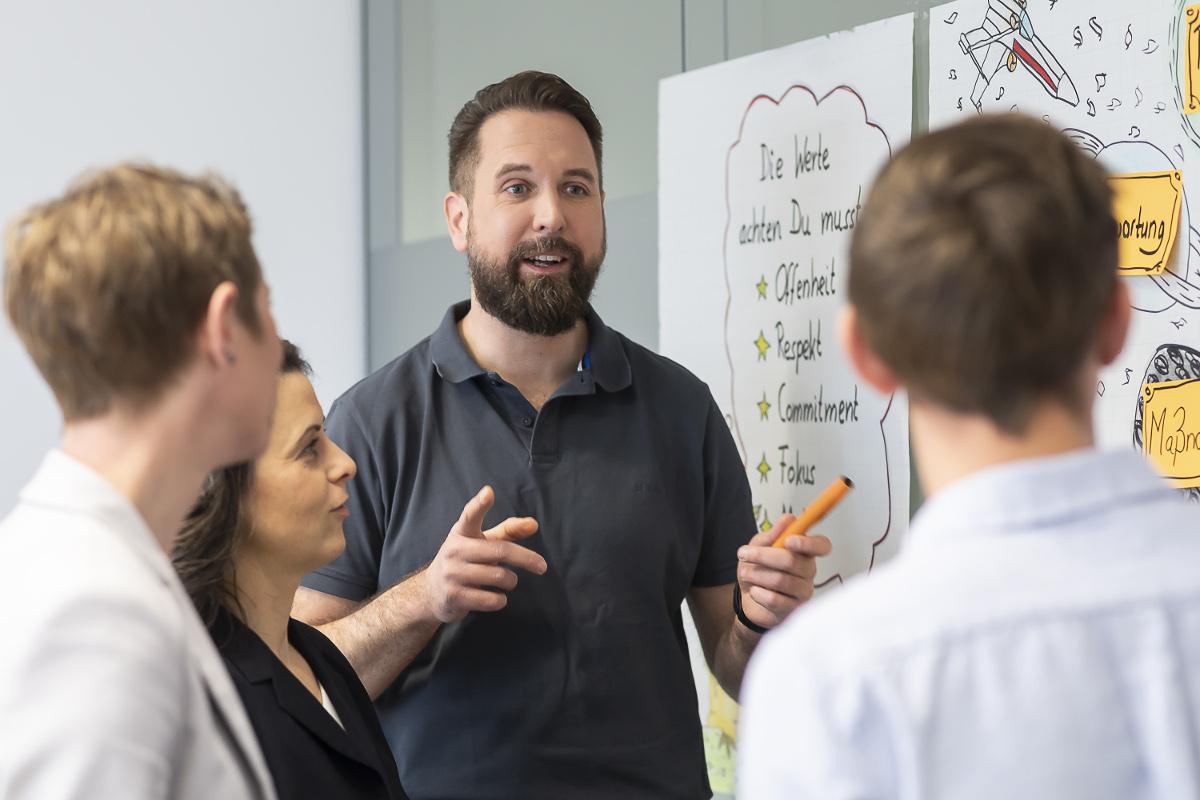 Agiles Coaching: Teams effektiv zum Erfolg führen